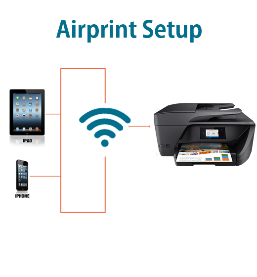 123.hp.com/setup airprint